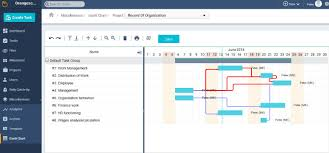 What Is Critical Path Its Significant In Gantt Chart