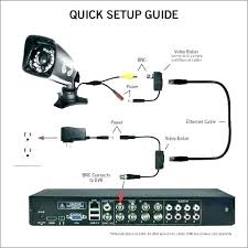 rear view camera system wiring diagram rear view camera system wiring diagram night owl wiring diagram how to setup night owl security