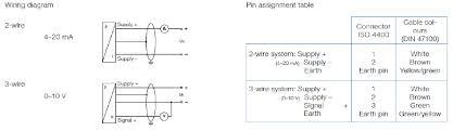 standard pressure transducer afriso dmu01 grm dmu01 diagram2