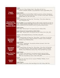 Mla Style Citations 7th Ed Modern Languages Association