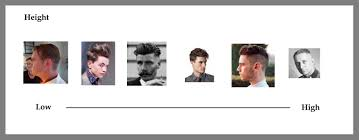 Mens Haircut Chart The Art Of Vintage Manliness The Vintage Haircut Swungover