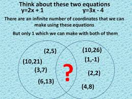 how to solve simultaneous equations graphically powerpoint for ks3 4 maths with questions and answers