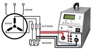electrical motors generators windings