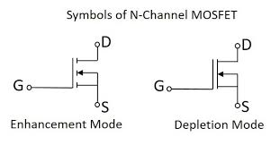 Basic Electronics Mosfet Tutorialspoint