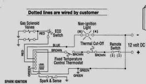 atwood rv furnace wiring diagram rv water heater wiring diagrams atwood rv furnace wiring diagram rv water heater wiring diagrams trusted wiring diagrams •