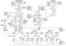 avital wiring diagram images cruise control wiring diagram peterbilt cruise control wiring diagram