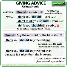 Ver Chart Giving Advice Using Should Woodward English