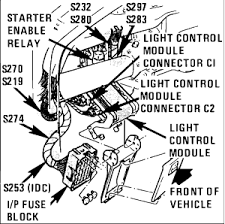 buick park avenue ultra i turn the ignition key engage remove the relay from the holder that it plugs into and there will be a terminal slot that is sideways from the other three slots measure for dc voltage at