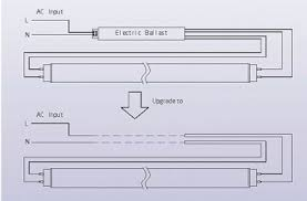 how to replace a traditional fluorescent tube with an led tube Led Fluorescent Tube Replacement Wiring Diagram Led Fluorescent Tube Replacement Wiring Diagram #45 led fluorescent tube wiring diagram
