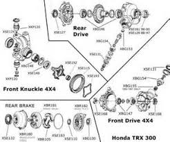2007 honda foreman 500 wiring diagram 2007 image similiar 2006 honda 500 foreman transmission diagram keywords on 2007 honda foreman 500 wiring diagram