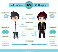 User Interface Design Salary The Differences Interaction Design Vs Visual Design