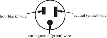 three prong plug wiring diagram three prong headlight wiring 3 prong plug wiring colors at Electrical Plug Diagram
