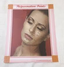 Facial Rejuvenation Cosmetic Acupuncture Points Chart Acupuncture Facial Rejuvenation Points Chart Esthetics