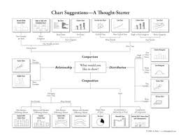 Choosing The Right Chart E Tabs