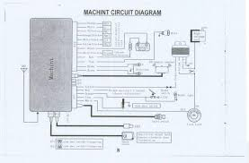 cobra 3195 alarm wiring diagram wiring diagrams cobra alarm wiring diagram eljac