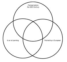 Art Venn Diagram Art Venn Diagram Quiz By Chaosbee
