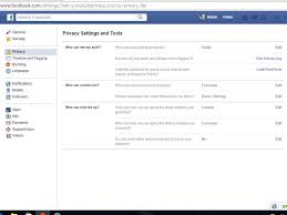 Facebook Business Model Case Study 5 Facebook Its About The Money B I B O