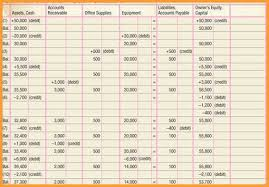 8 bookkeeping ledger exle types of letter