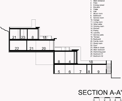 contemporary mountain house plans best of multi level mountain house in mexico