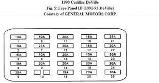 1991 cadillac brougham fuse box diagram circuit wiring and diagram 2007 Cadillac DTS Fuse Box Under Hood 1993 cadillac deville fuse box diagram basic guide wiring diagram u2022 rh needpixies com 1984 cadillac