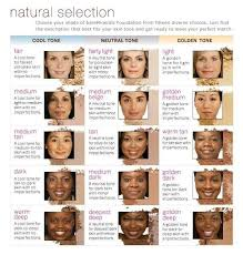 Bare Minerals Matte Foundation Color Chart Bareminerals Color Chart World Of Reference