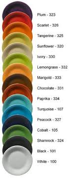 Vintage Fiestaware Color Chart New Fiestaware Colors Chart