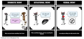 The 3 Types of Irony: Verbal Irony, Situational Irony & Dramatic Irony via Relatably.com