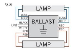 emi wiring diagram wiring diagram technic kteb 220 1 tp emi keystone ballastkteb 220 1 tp emi wiring diagram