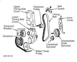 1999 beetle engine diagram 1999 auto wiring diagram schematic 2002 vw beetle 2 0 engine diagram jodebal com on 1999 beetle engine diagram