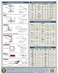 Welding Symbols Quick Card Builders Book Inc Arch