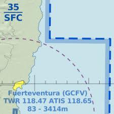 Gcfv Fuerteventura