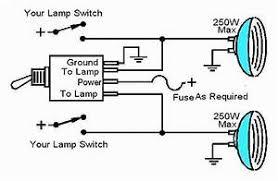 auto electrical wiring diagram page of 2463 umo edu schema Wig Wag Headlight Wiring at Sho Me Wig Wag Wiring Diagram