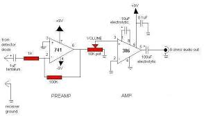 easy ham receiver using integrated circuit audio stage the circuit shown above using the 8 pin lm741 op amp an 8 pin lm386 audio amp was chosen because it had been used successfully as an amplifier driving
