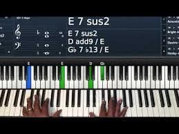 Am7 Piano Chord Chart Am7 5 Piano Chord Worshipchords
