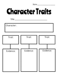 character trait list sorted by synonyms to help students  this set includes a character feelings character traits anchor chart and 2 different graphic organizers