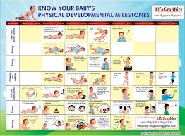 How To Keep Track Of Preemie Milestones Pediatric