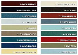 66 Mustang Color Chart Pin On Mustang Info Options