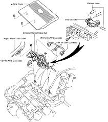 2009 05 14_202901_avalon1 97 avalon dtc p0446, shop quoted leaking evap vacuum control valve,