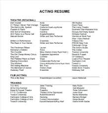 Hart Security Officer Sample Resume