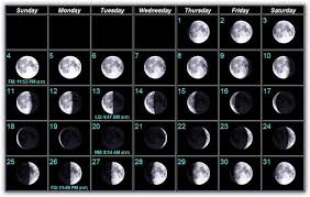 Moon Chart October 2018 Moon Calendar 2018 October Month Full New Moon Phases