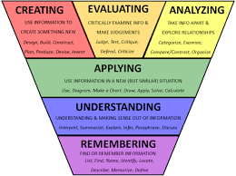 Educational Theories Research Papers