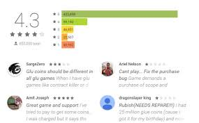 Google Play Customer Service How To Improve Your Aso Presence In Google Play With Reviews Aso