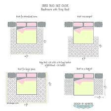 rug size guide what