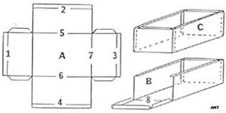 sheet metal bender plans. picture of how to make a reinforced sheet metal box or pan shape. consider buying bender plans
