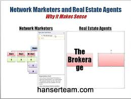 Mlm Hierarchy Chart No Difference Between Mlm And Selling Real Estate Ner Best