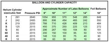 Helium Bottle Size Chart Related Keywords Suggestions