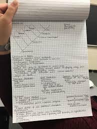 Writing On Grid Paper Mildlyinteresting