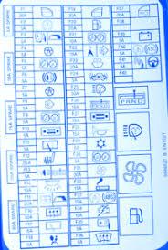 mini cooper s fuse box diagram data wiring diagram blog mini cooper r53 fuse box diagram wiring diagrams best mg midget fuse box diagram 2006 mini