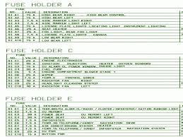 2006 ford f150 fuse box diagram circuit wiring diagrams 2004 ford f150 owners manual at Fuse Box For 2006 Ford F150