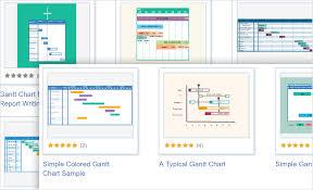 Gantt Chart Generator Free Online Then 24 Flawless Graph
